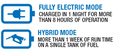 2 machines in 1: fully electric & hybrid mode
