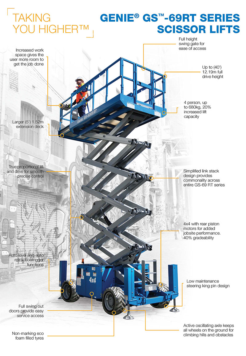 GS-69 RT Series - Scissor Lifts - News & Events - Genie